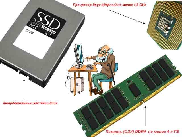компьютер работать пенсионеру